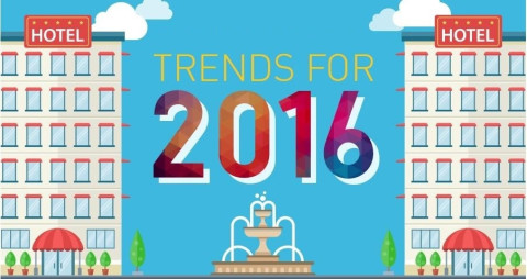 Top 10 Travel Trends for 2016